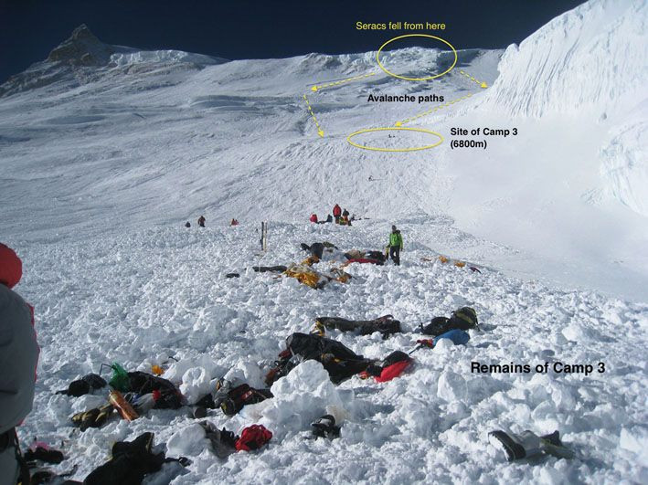 10 Facts About the Deadliest Mt. Everest Climb That The ...